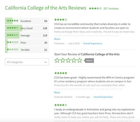 Review on the California College of the Arts Portal